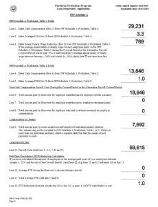 SBA 3508 Schedule A Case Study