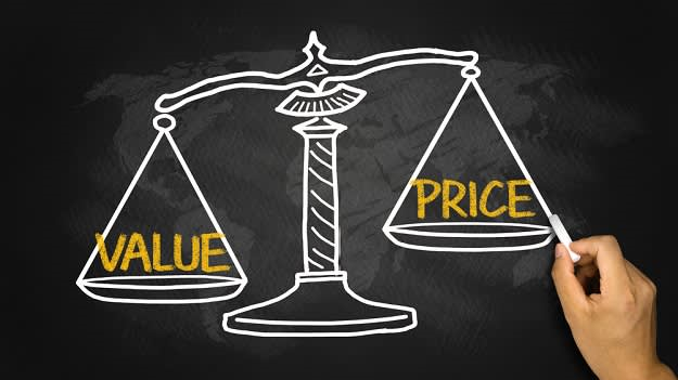 Value vs Price